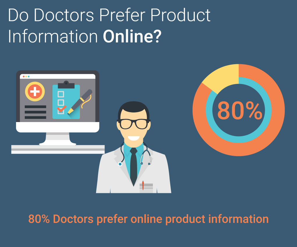 Pharma Digital Marketing Online Content