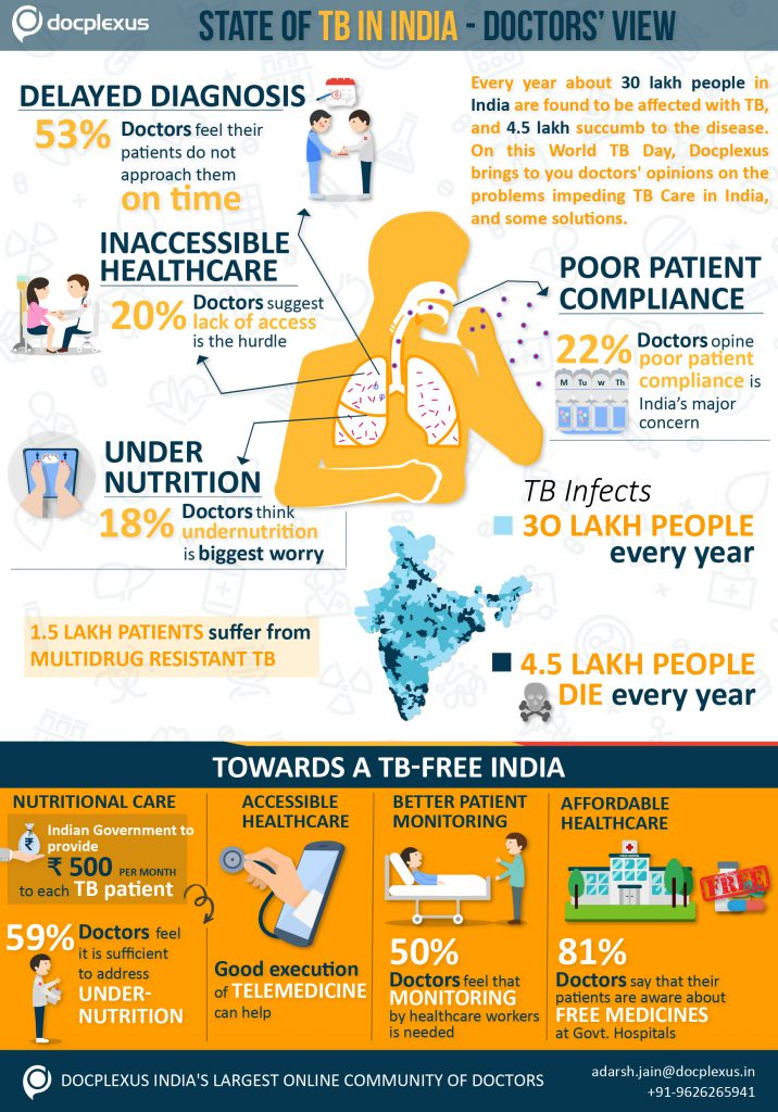 Infographics-World TB Day-V9-01