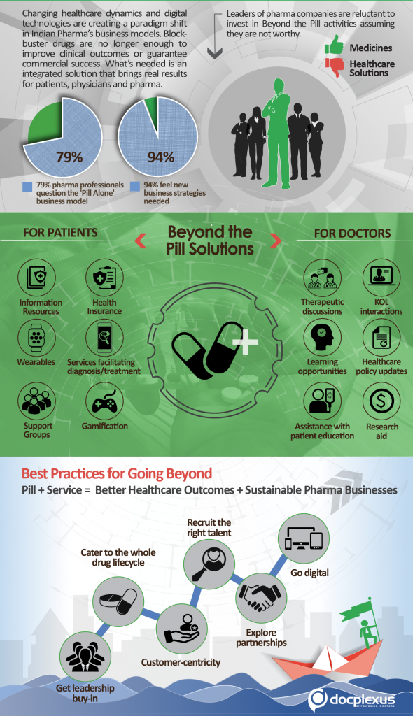 Infographic-Beyond the Pill Initiatives-V1.2