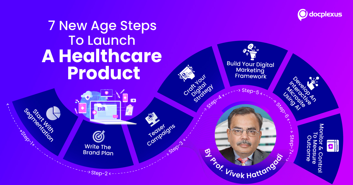 7 New Age Steps To Launch A Healthcare Product